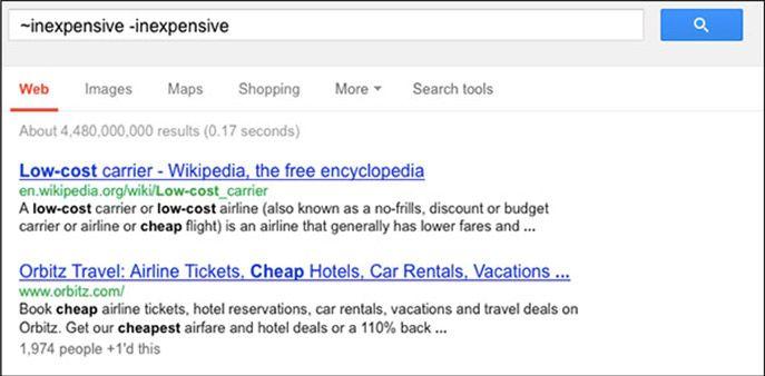 sinónimos google